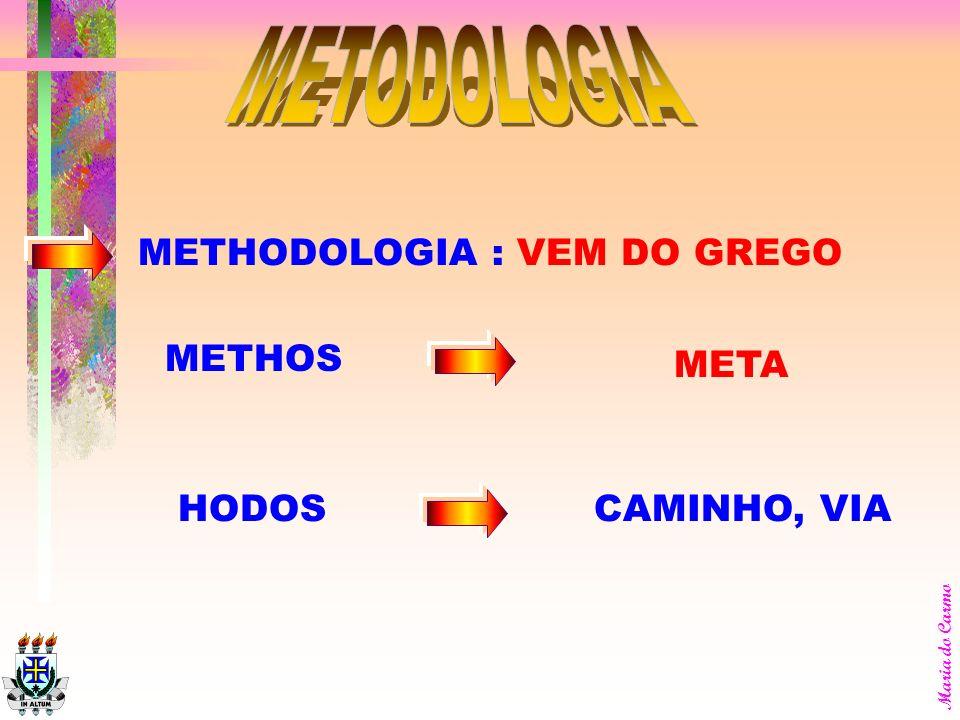 METODOLOGIA METHODOLOGIA : VEM DO GREGO METHOS META HODOS CAMINHO, VIA