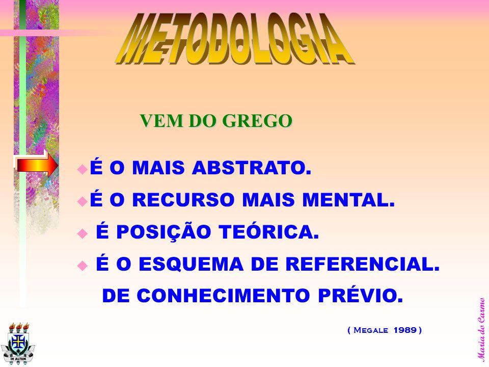 METODOLOGIA VEM DO GREGO É O MAIS ABSTRATO. É O RECURSO MAIS MENTAL.