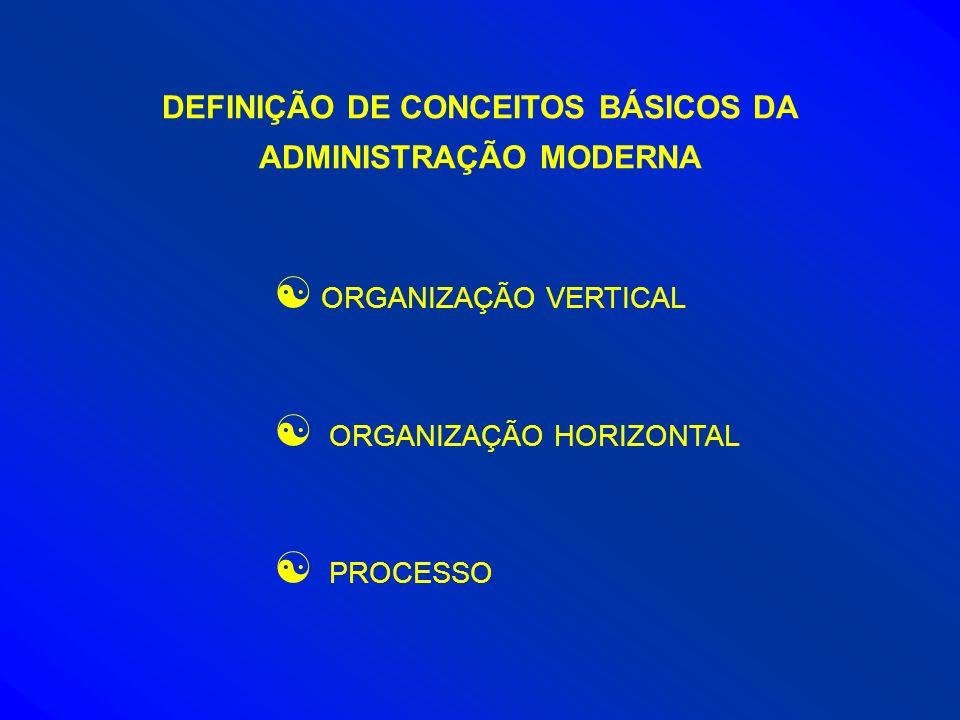 DEFINIÇÃO DE CONCEITOS BÁSICOS DA ADMINISTRAÇÃO MODERNA