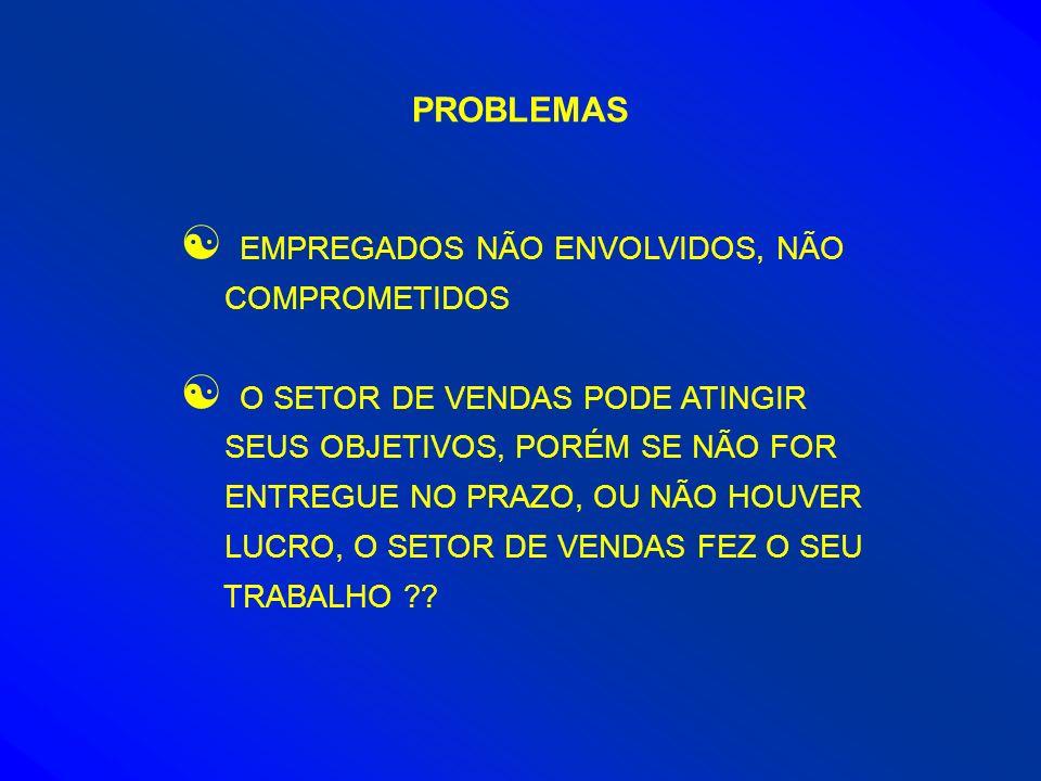 PROBLEMAS EMPREGADOS NÃO ENVOLVIDOS, NÃO COMPROMETIDOS