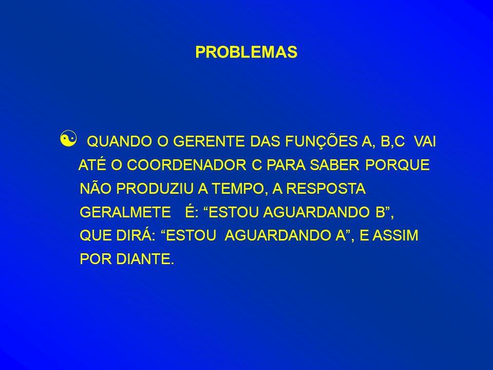 PROBLEMAS QUANDO O GERENTE DAS FUNÇÕES A, B,C VAI