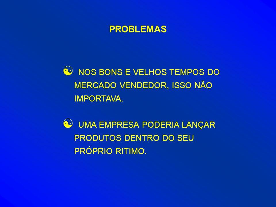 PROBLEMAS NOS BONS E VELHOS TEMPOS DO MERCADO VENDEDOR, ISSO NÃO