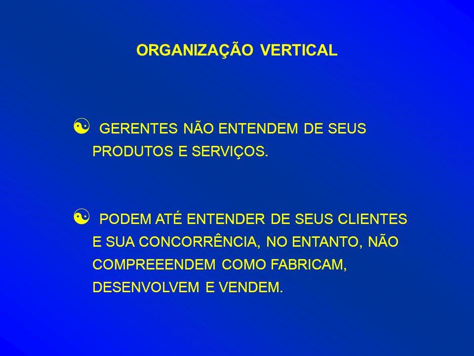ORGANIZAÇÃO VERTICAL GERENTES NÃO ENTENDEM DE SEUS