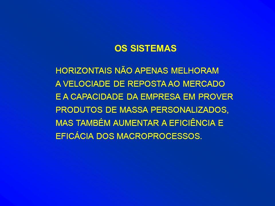 OS SISTEMAS HORIZONTAIS NÃO APENAS MELHORAM