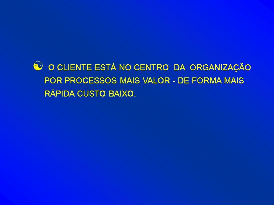 O CLIENTE ESTÁ NO CENTRO DA ORGANIZAÇÃO