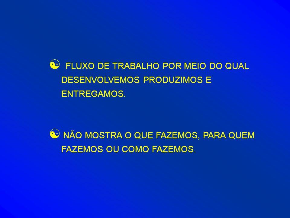 FLUXO DE TRABALHO POR MEIO DO QUAL