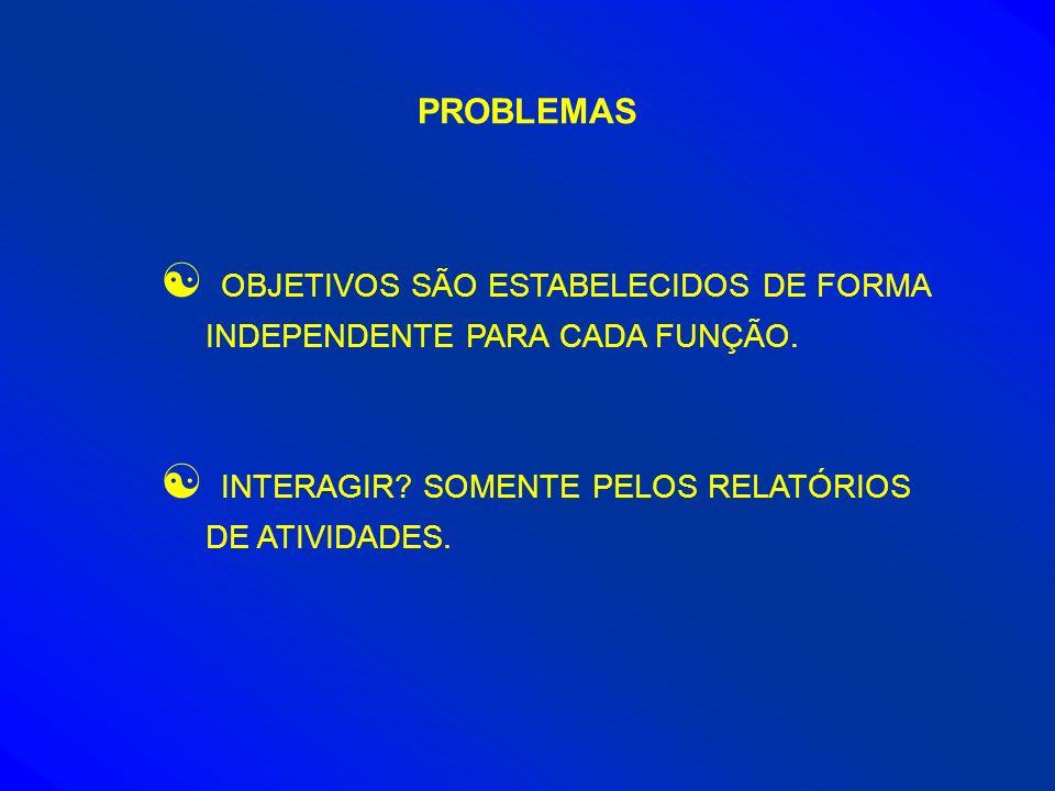PROBLEMAS OBJETIVOS SÃO ESTABELECIDOS DE FORMA