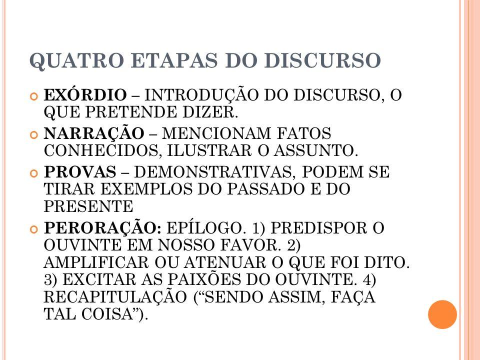 QUATRO ETAPAS DO DISCURSO