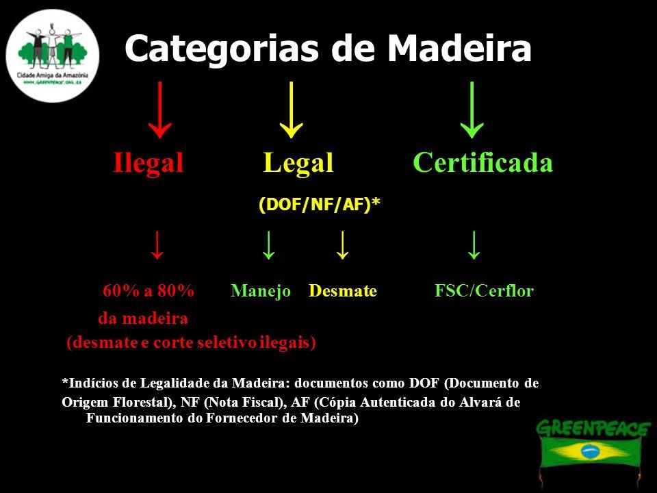 Categorias de Madeira 60% a 80% Manejo Desmate FSC/Cerflor