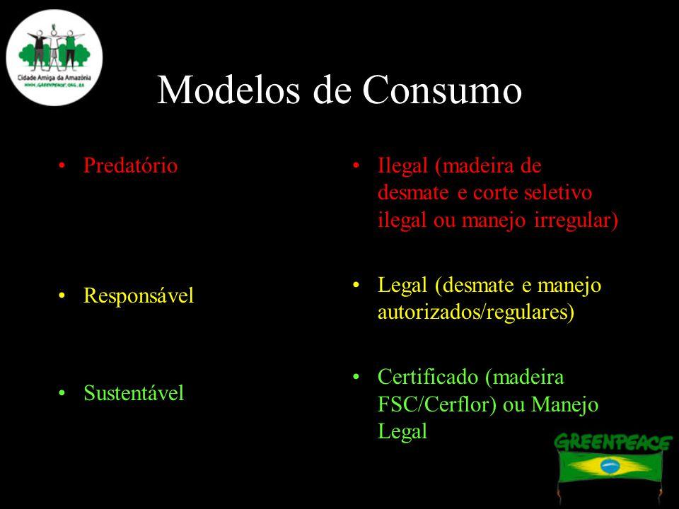 Modelos de Consumo Predatório Responsável Sustentável