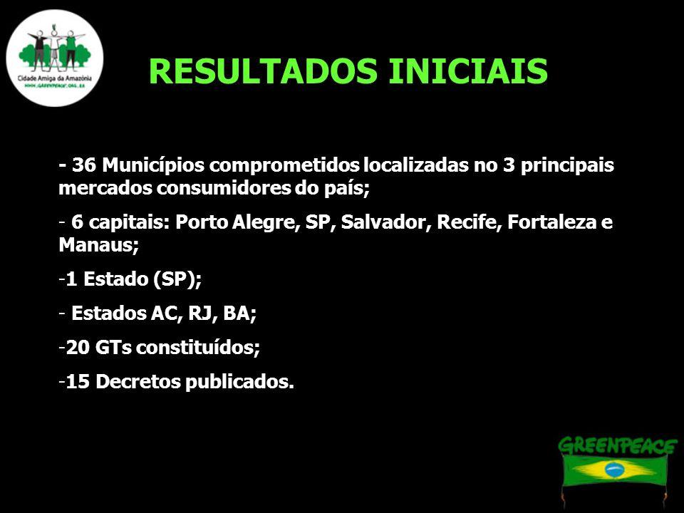 RESULTADOS INICIAIS - 36 Municípios comprometidos localizadas no 3 principais mercados consumidores do país;