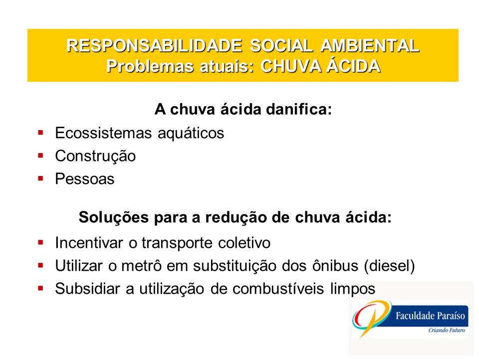RESPONSABILIDADE SOCIAL AMBIENTAL Problemas atuais: CHUVA ÁCIDA