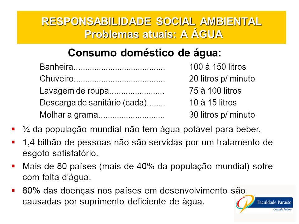 RESPONSABILIDADE SOCIAL AMBIENTAL Problemas atuais: A ÁGUA