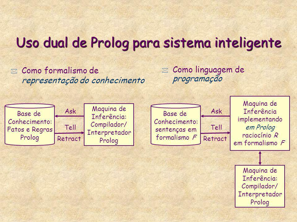 Uso dual de Prolog para sistema inteligente