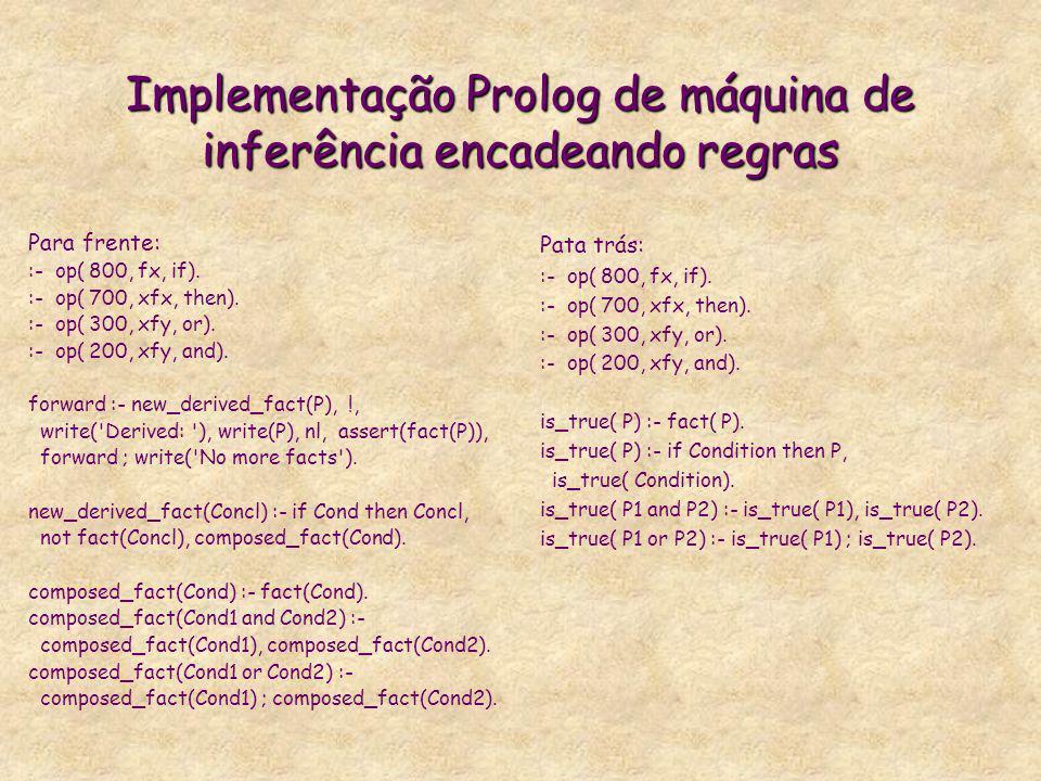 Implementação Prolog de máquina de inferência encadeando regras