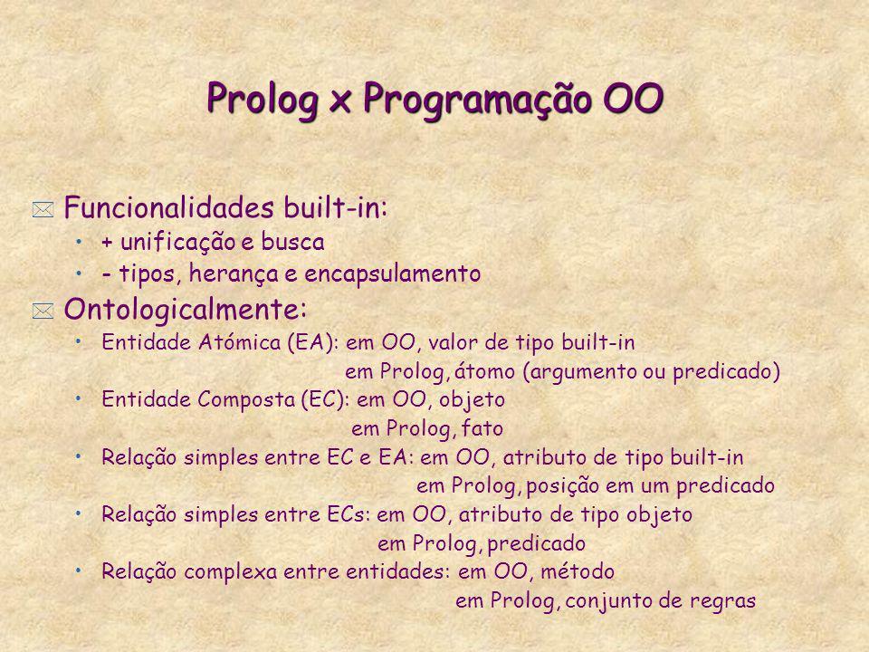 Prolog x Programação OO