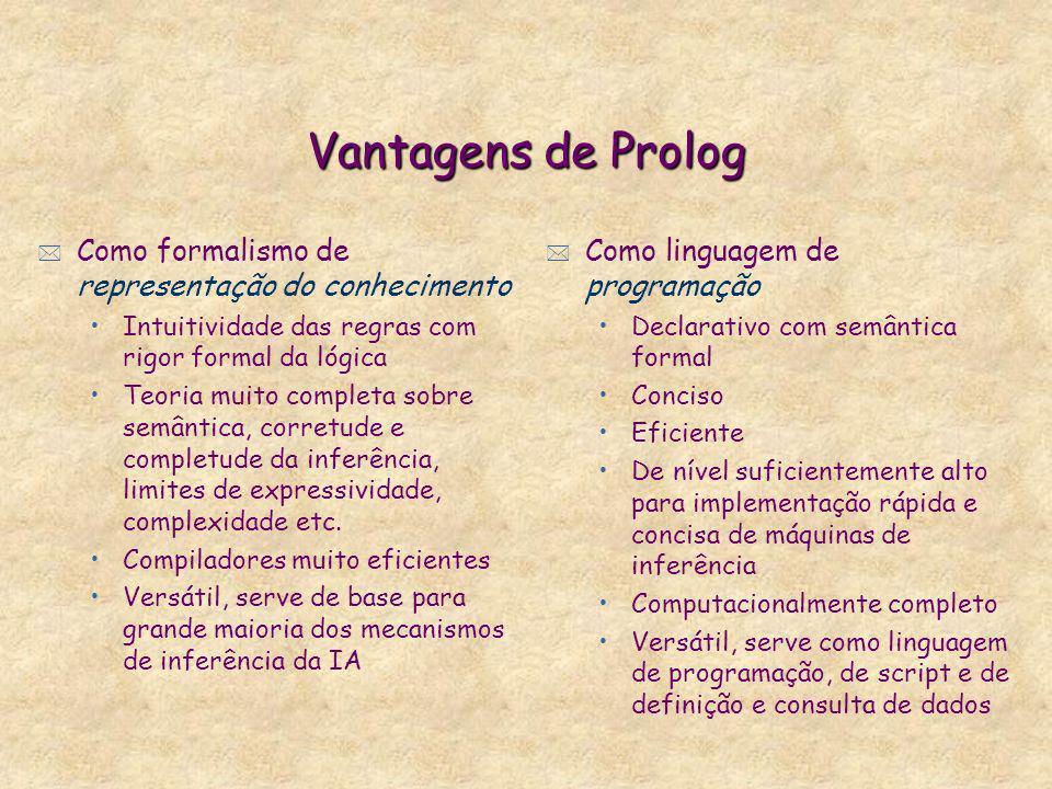 Vantagens de Prolog Como formalismo de representação do conhecimento