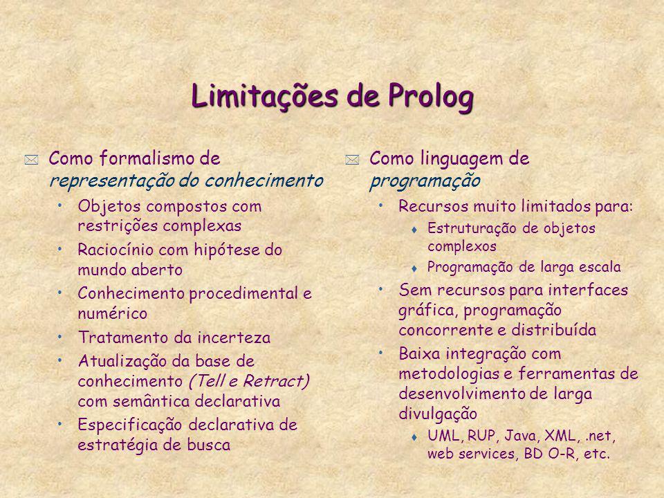 Limitações de Prolog Como formalismo de representação do conhecimento