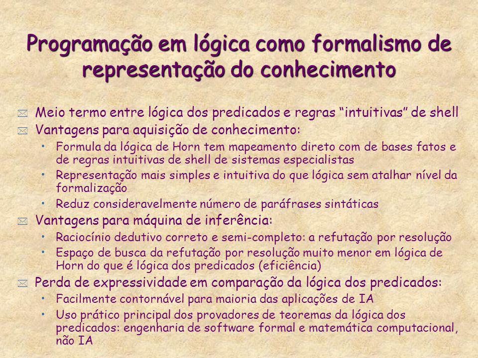 Programação em lógica como formalismo de representação do conhecimento