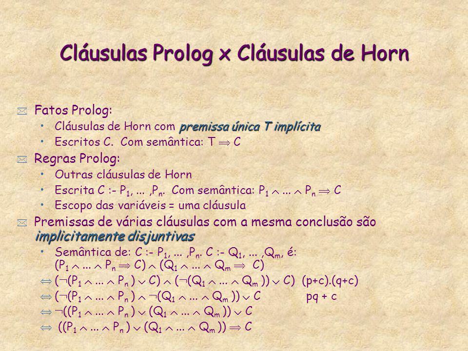 Cláusulas Prolog x Cláusulas de Horn