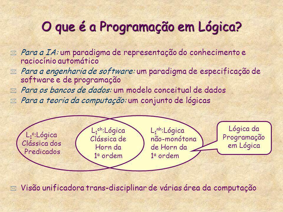 O que é a Programação em Lógica