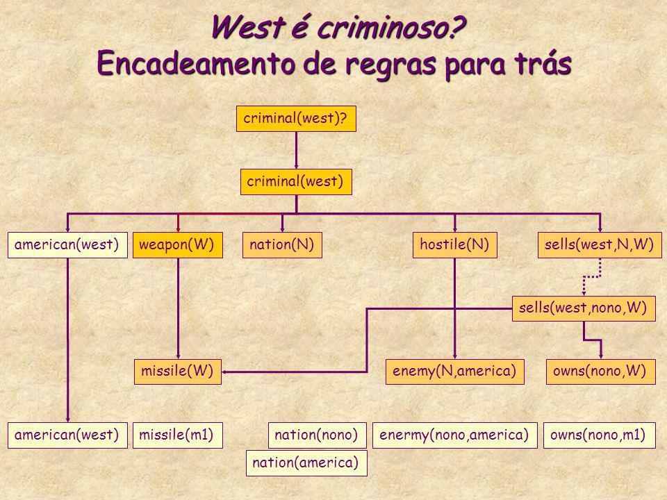 West é criminoso Encadeamento de regras para trás