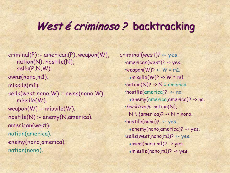 West é criminoso backtracking