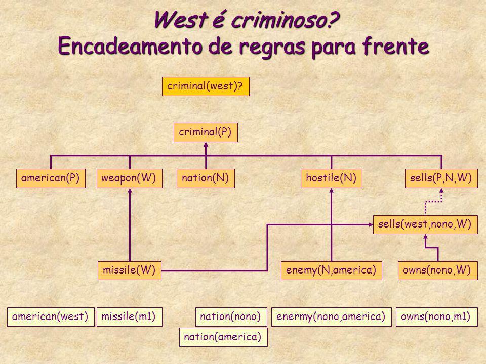 West é criminoso Encadeamento de regras para frente