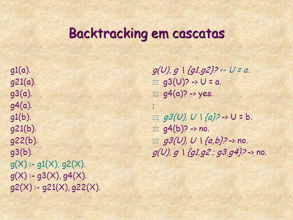 Backtracking em cascatas
