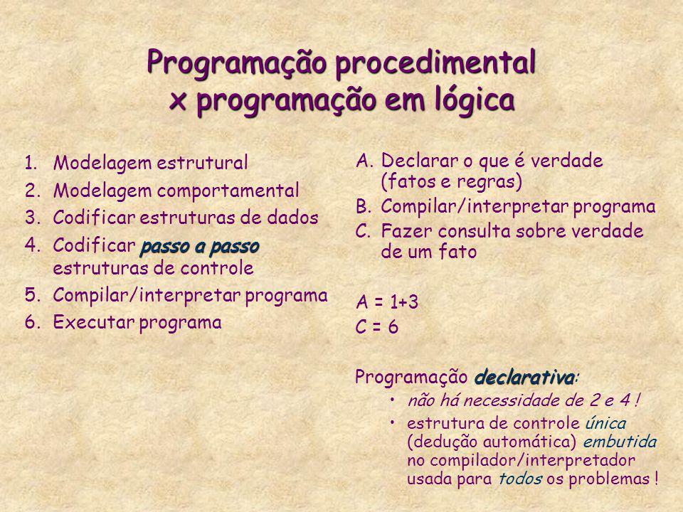 Programação procedimental x programação em lógica