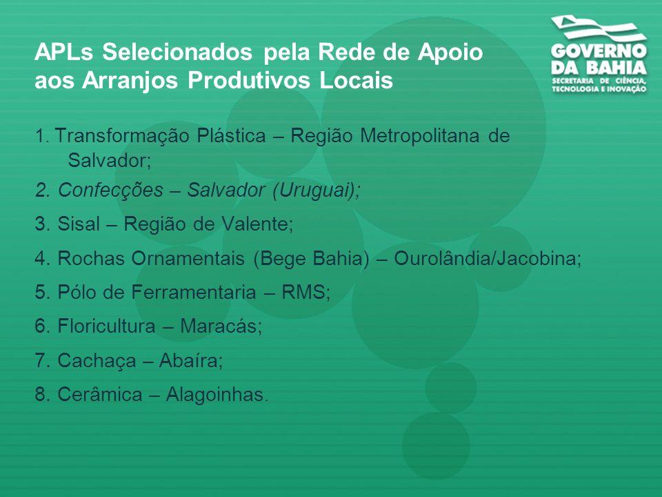 APLs Selecionados pela Rede de Apoio aos Arranjos Produtivos Locais