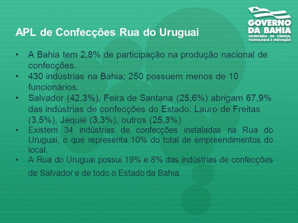 APL de Confecções Rua do Uruguai