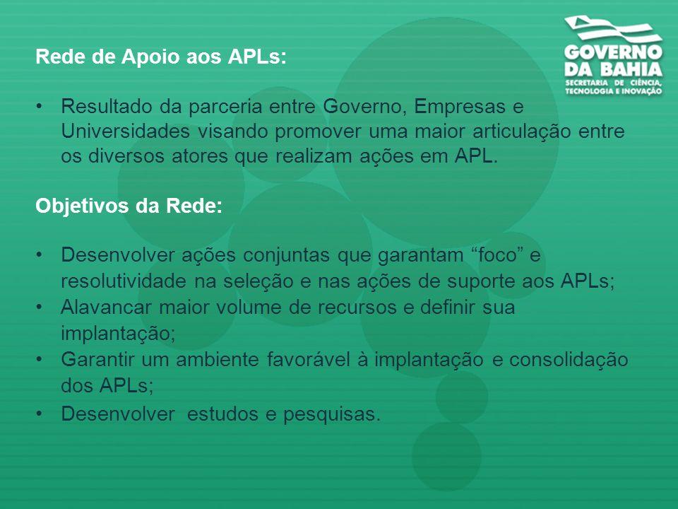 Rede de Apoio aos APLs: