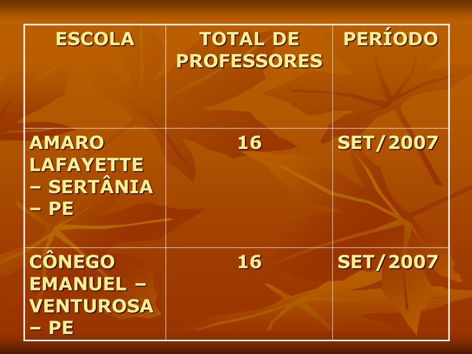 ESCOLA TOTAL DE PROFESSORES. PERÍODO. AMARO LAFAYETTE – SERTÂNIA – PE.