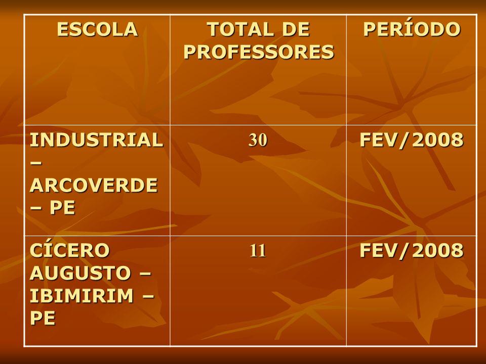 ESCOLA TOTAL DE PROFESSORES. PERÍODO. INDUSTRIAL – ARCOVERDE – PE. 30. FEV/2008. CÍCERO AUGUSTO – IBIMIRIM – PE.
