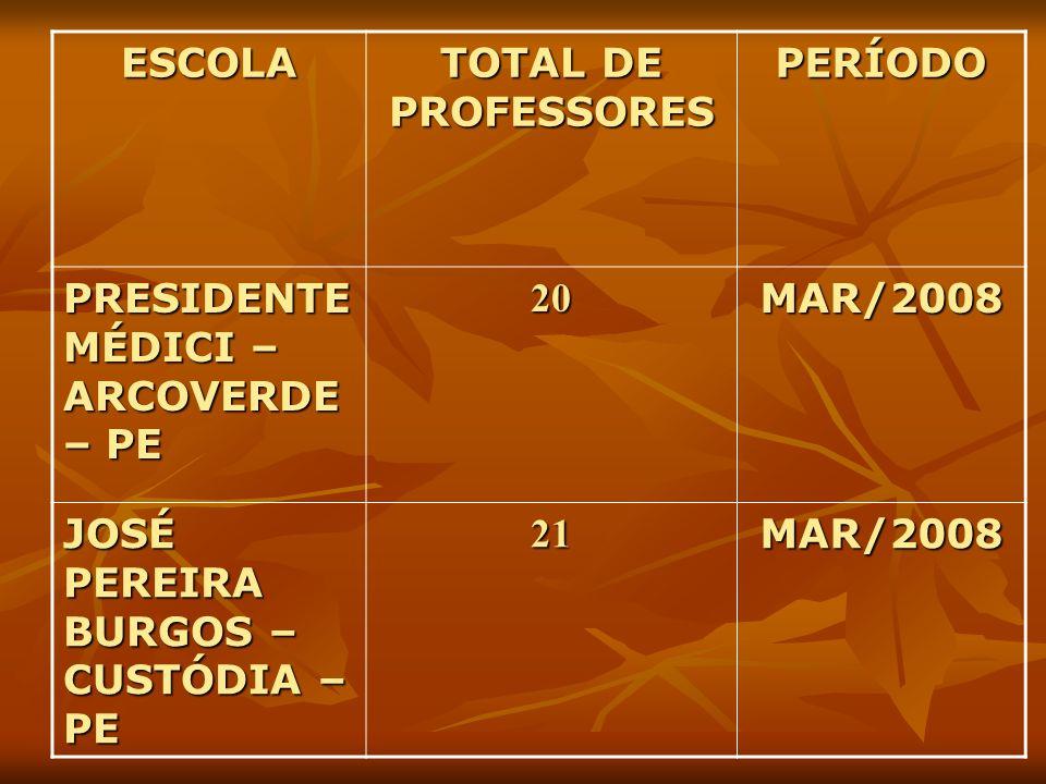 ESCOLA TOTAL DE PROFESSORES. PERÍODO. PRESIDENTE MÉDICI – ARCOVERDE – PE. 20. MAR/2008. JOSÉ PEREIRA BURGOS – CUSTÓDIA – PE.