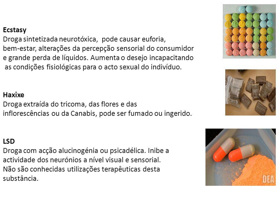 Ecstasy Droga sintetizada neurotóxica, pode causar euforia, bem-estar, alterações da percepção sensorial do consumidor e grande perda de líquidos.
