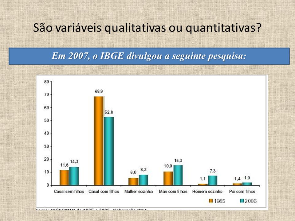 São variáveis qualitativas ou quantitativas