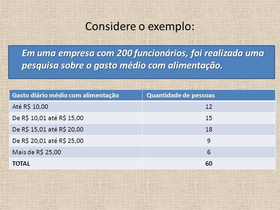 Considere o exemplo:Em uma empresa com 200 funcionários, foi realizada uma pesquisa sobre o gasto médio com alimentação.