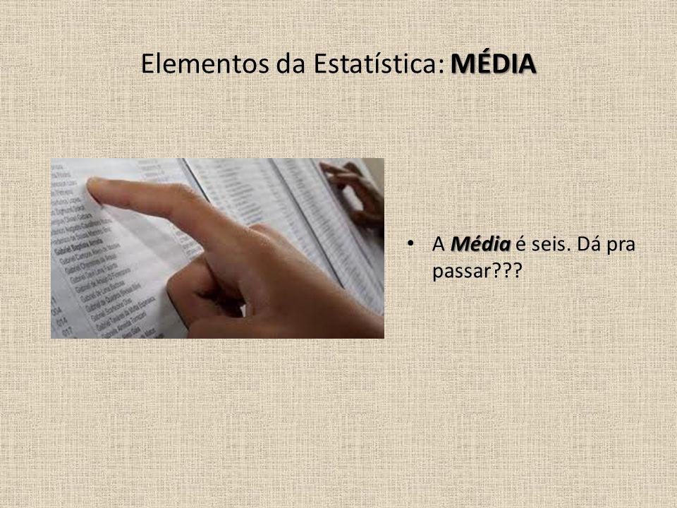 Elementos da Estatística: MÉDIA