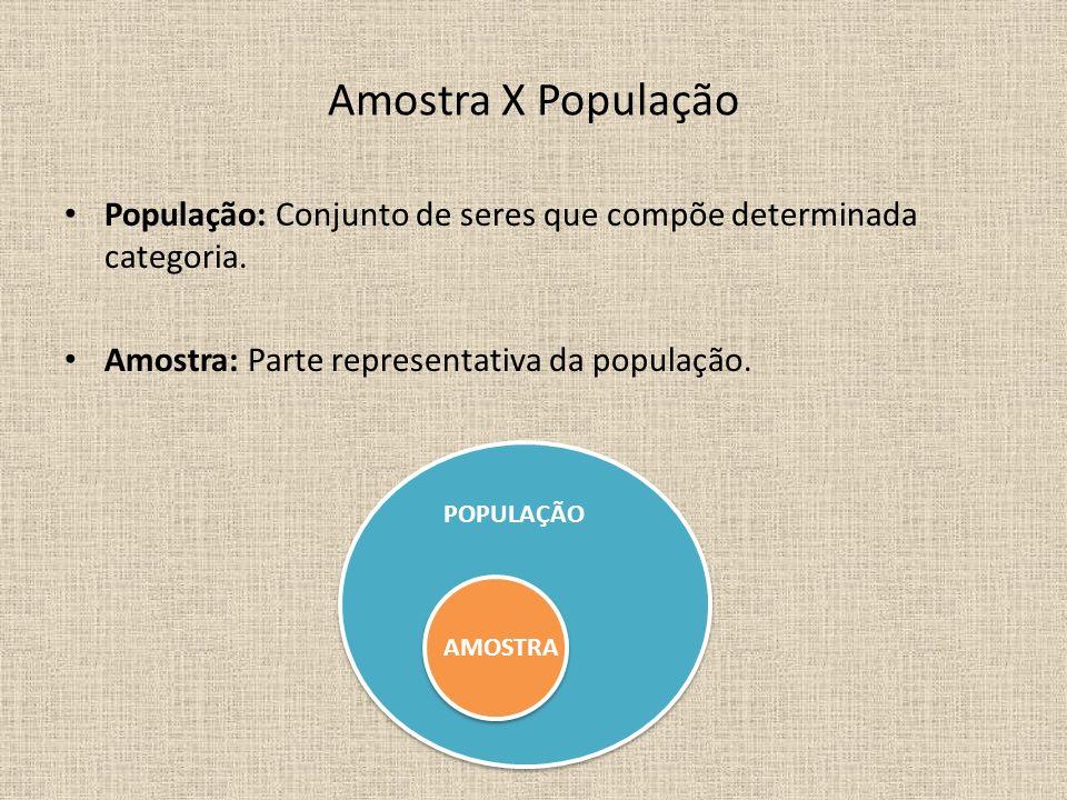 Amostra X População População: Conjunto de seres que compõe determinada categoria. Amostra: Parte representativa da população.