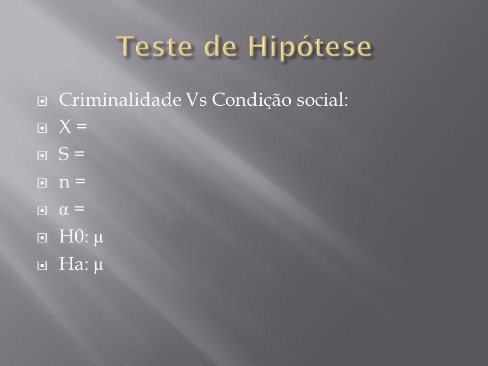 Teste de Hipótese Criminalidade Vs Condição social: X = S = n = α =