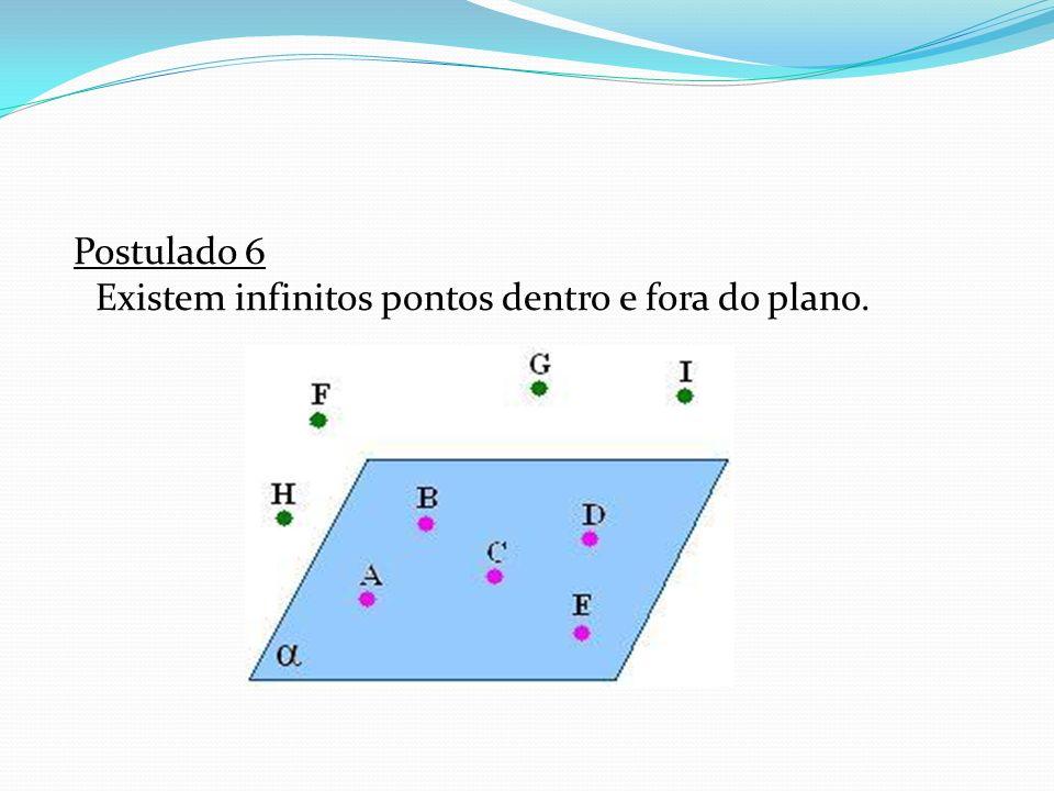 Postulado 6 Existem infinitos pontos dentro e fora do plano.