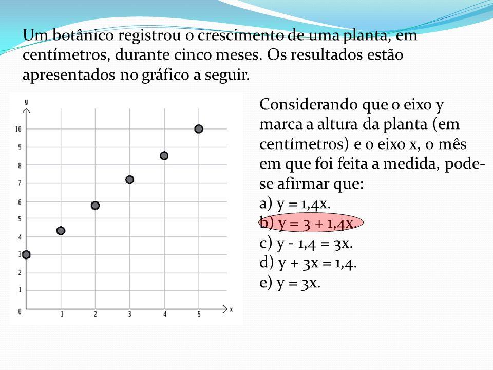Um botânico registrou o crescimento de uma planta, em centímetros, durante cinco meses. Os resultados estão apresentados no gráfico a seguir.