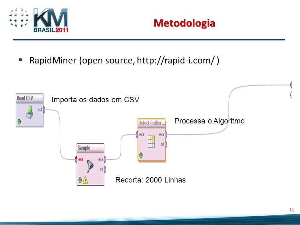 Metodologia RapidMiner (open source, http://rapid-i.com/ )