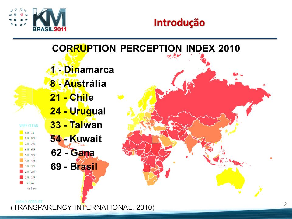 CORRUPTION PERCEPTION INDEX 2010