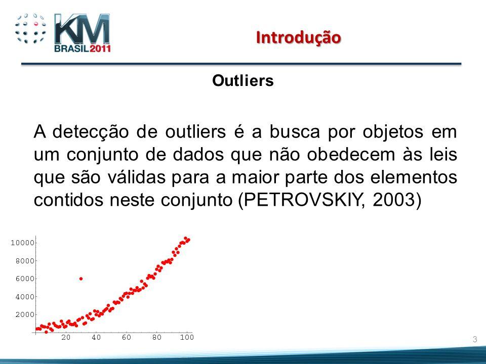Introdução Outliers.