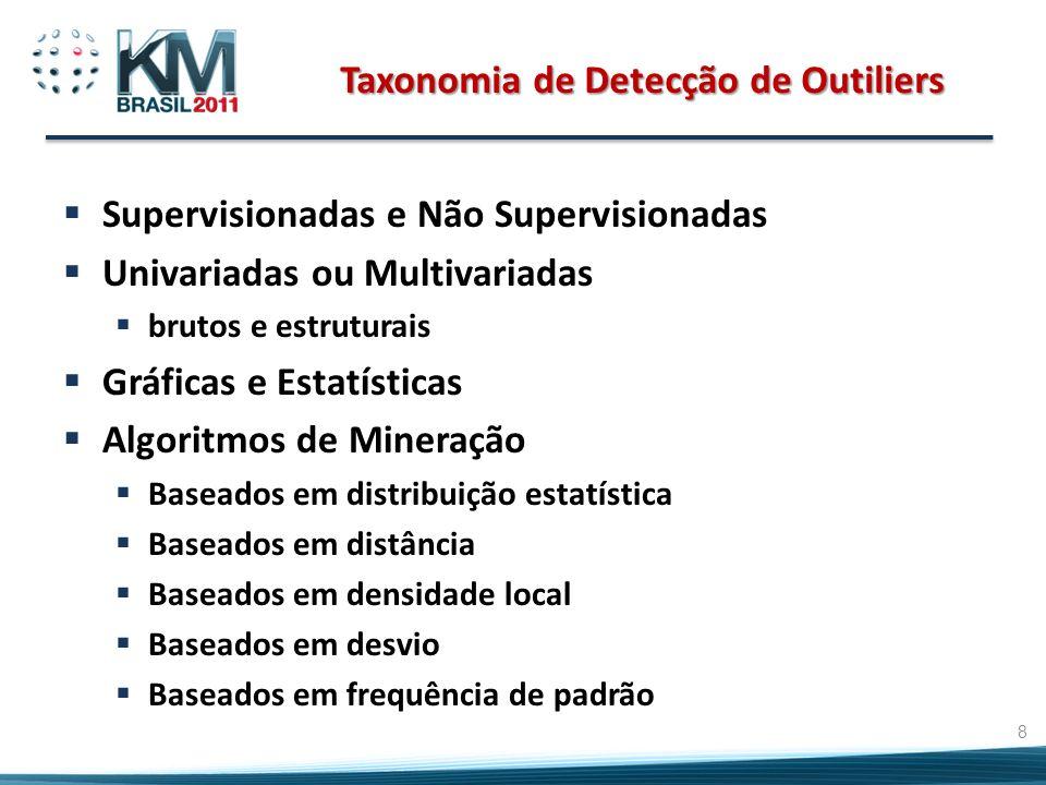 Taxonomia de Detecção de Outiliers