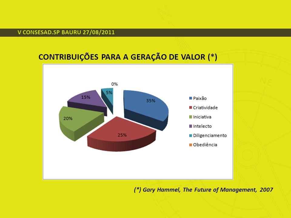 CONTRIBUIÇÕES PARA A GERAÇÃO DE VALOR (*)