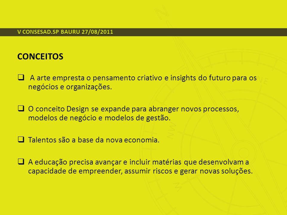 V CONSESAD.SP BAURU 27/08/2011 CONCEITOS. A arte empresta o pensamento criativo e insights do futuro para os negócios e organizações.